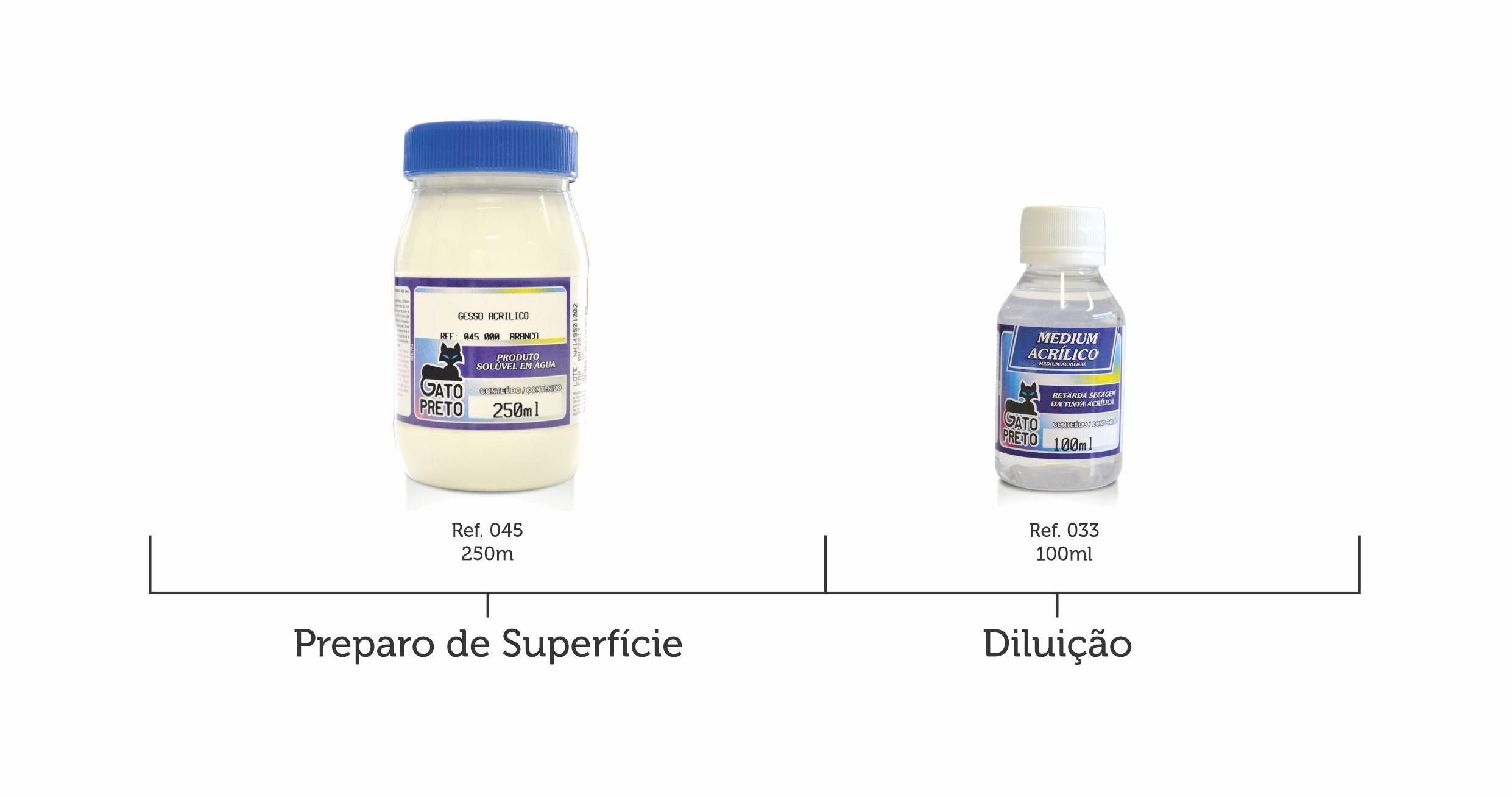 tintaacrilica_auxiliares